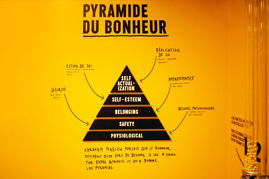 La Pyramide du Bonheur d'Abraham MASLOW par Stefan Sagmeister